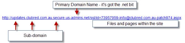 spam-url