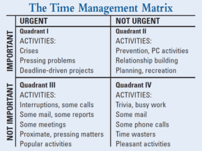 time-matrix-summary